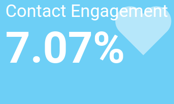 Contact Engagement