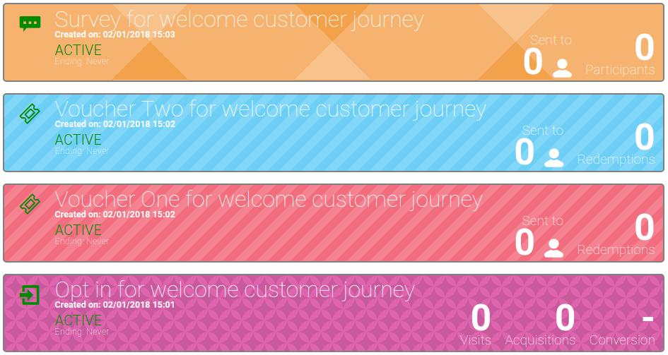 Customer Journey Services